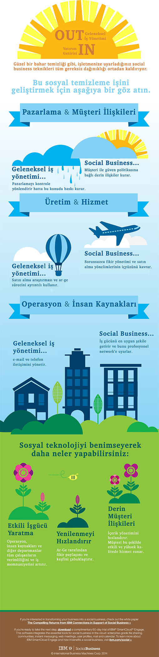 IBM_Social_Business_Spring_Infographic_opt3