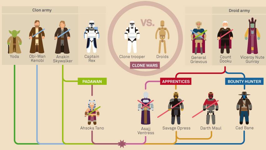 starwars_infograph2