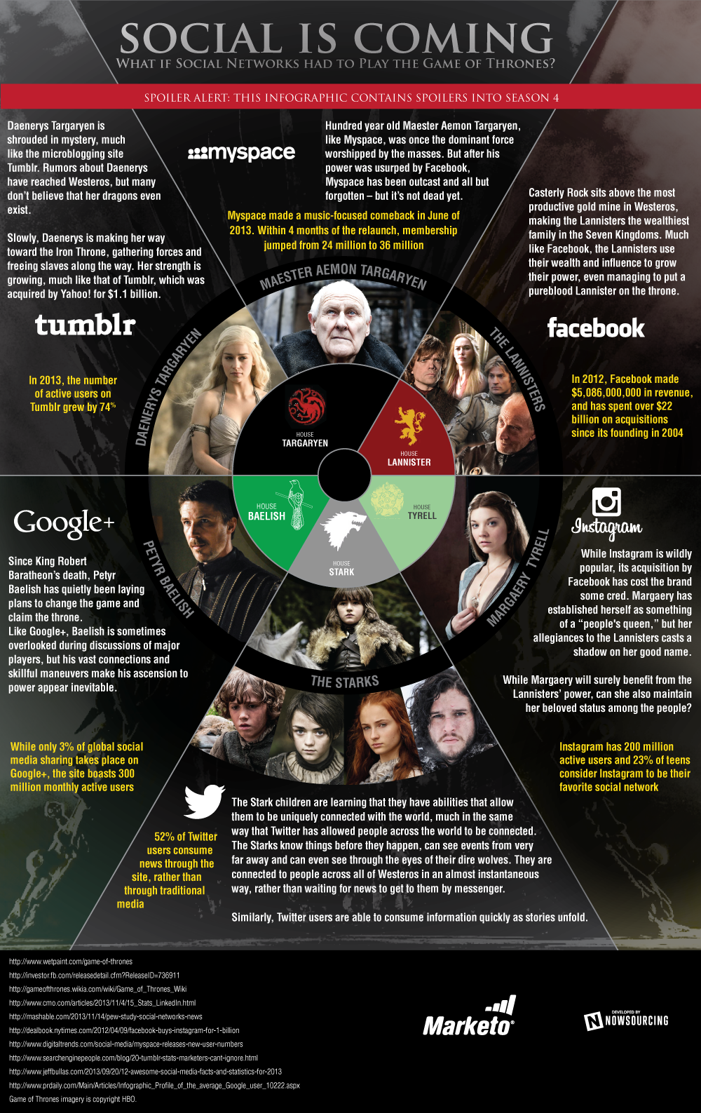 Game-of-Thrones-Infografik