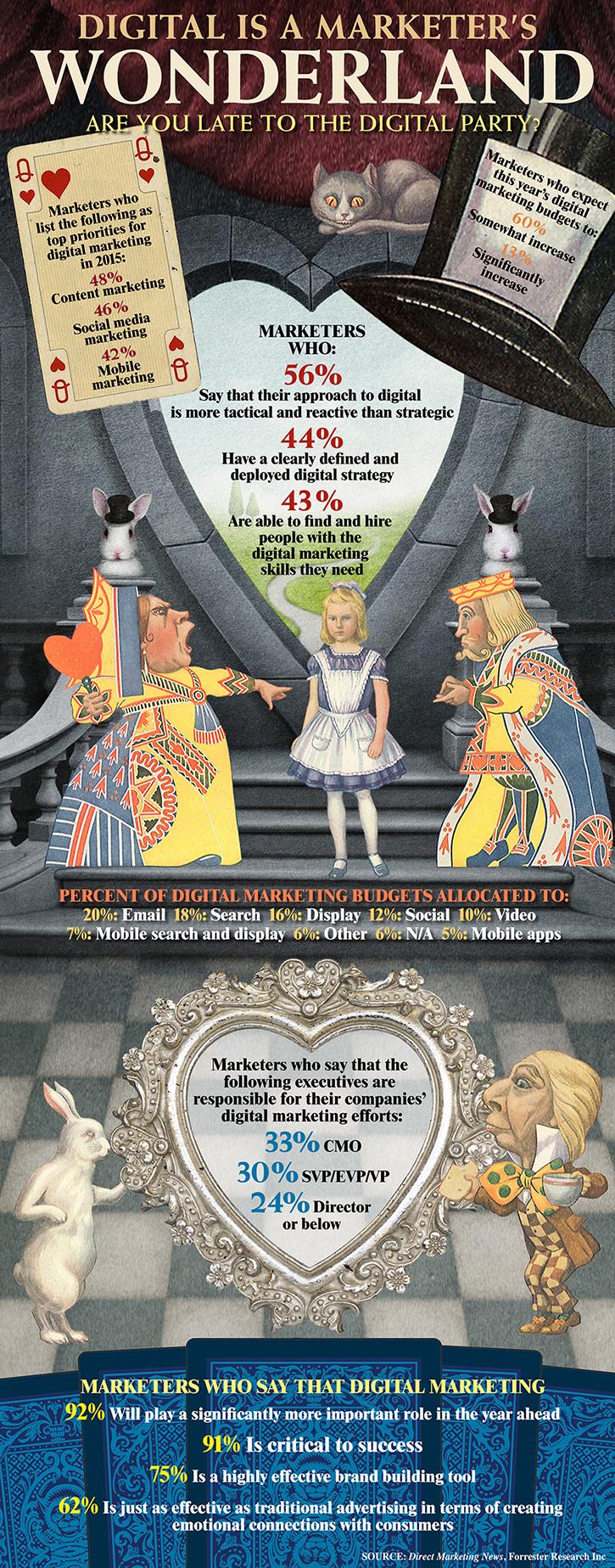 dijital_pazarlama_infografik