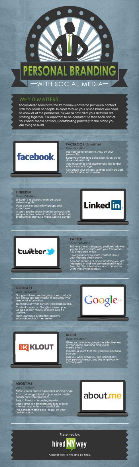 sosyal_medyada_kisisel_marka_infografik