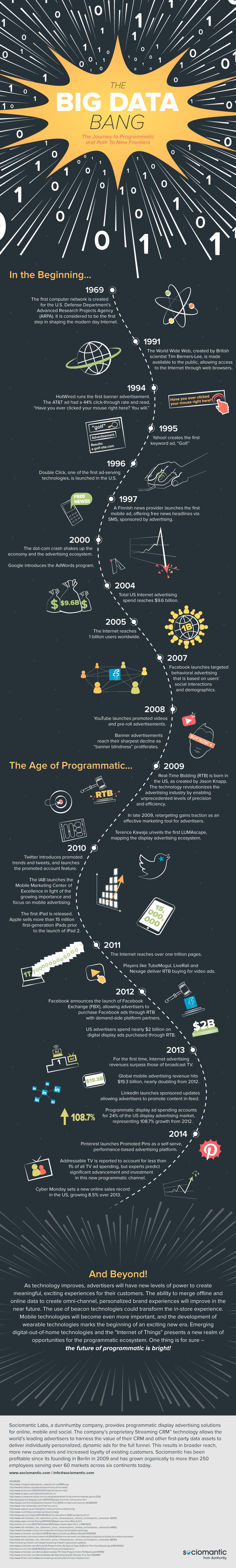 buyuk_data_patlamasi_infografik