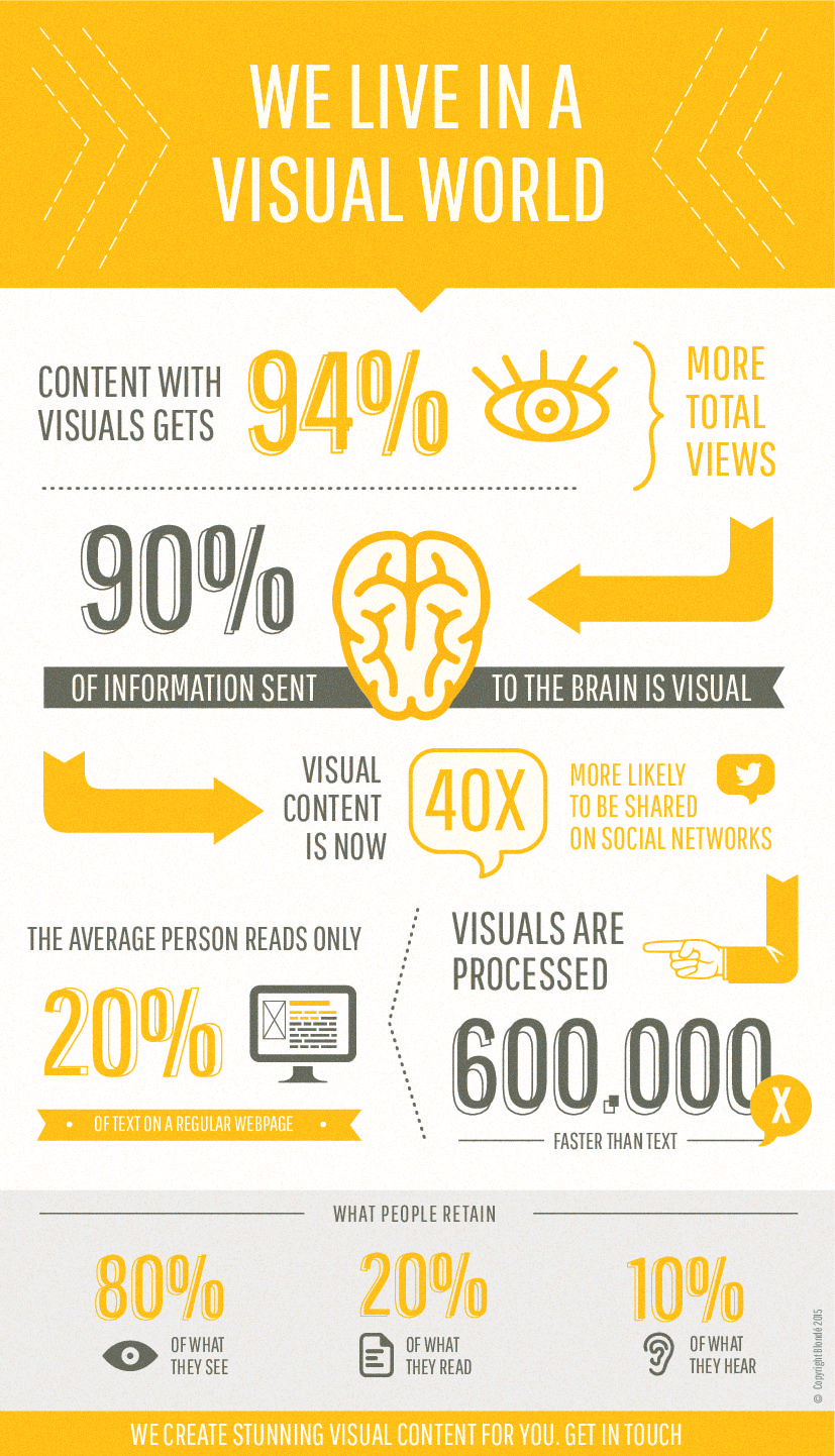 we-live-in-a-visual-world_infografik_blonde