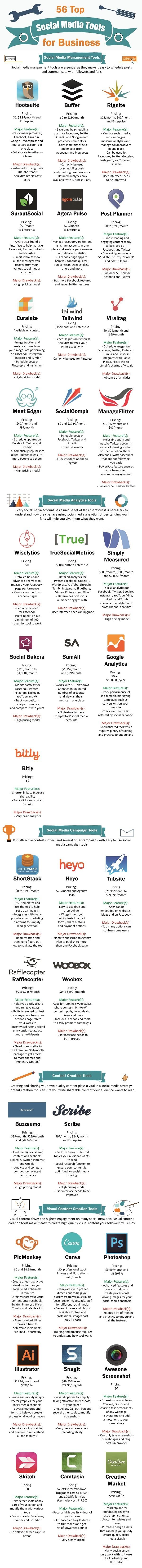 en_iyi_sosyal_medya_araclari_infografik_1
