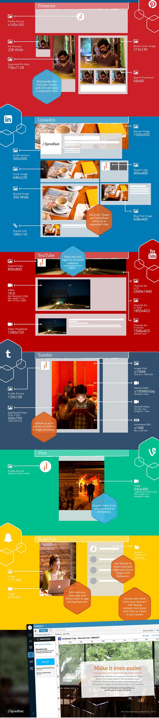 2016_Sosyal_Medya_Gorsel_Boyutlari_infografik_2_spredfast