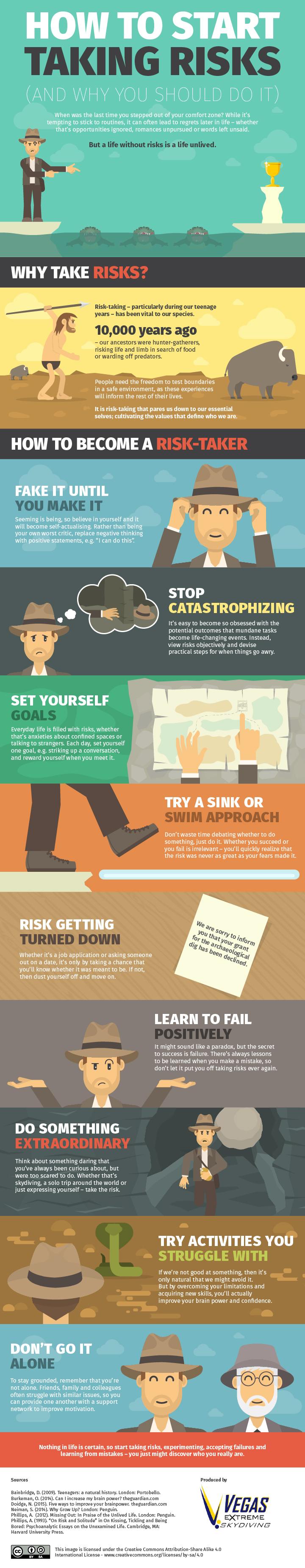 is_hayatinda_risk_almak_infografik