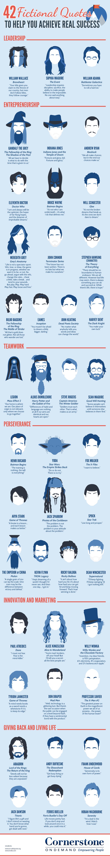is_hayatinda_sizi_basariya_goturecek_sozler_infografik
