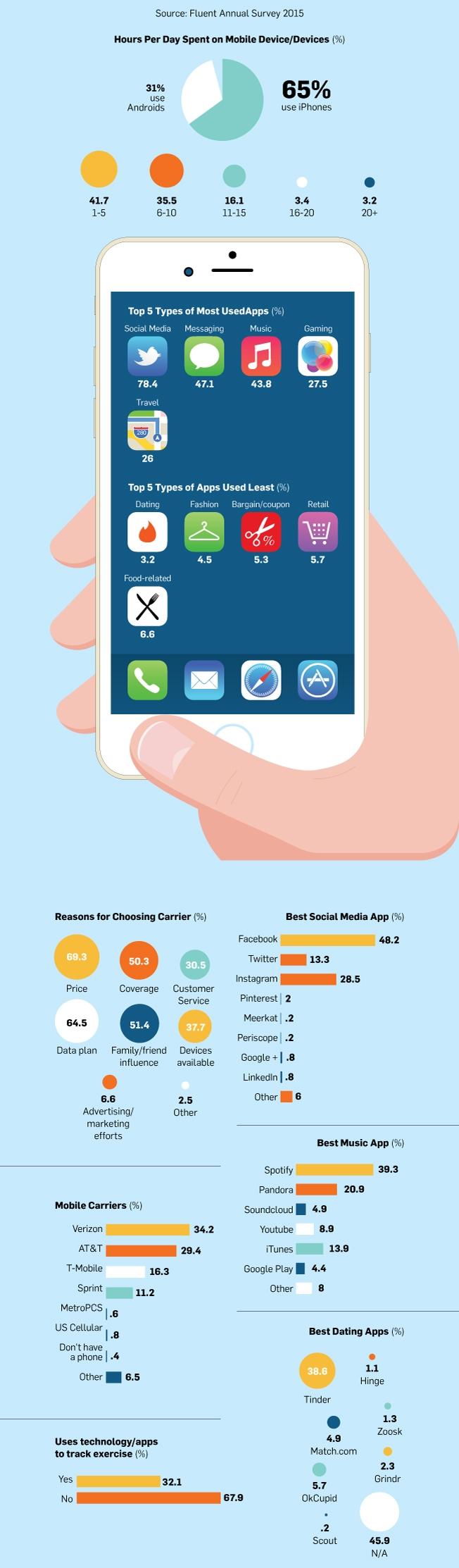 z_jenerasyonu_infografik
