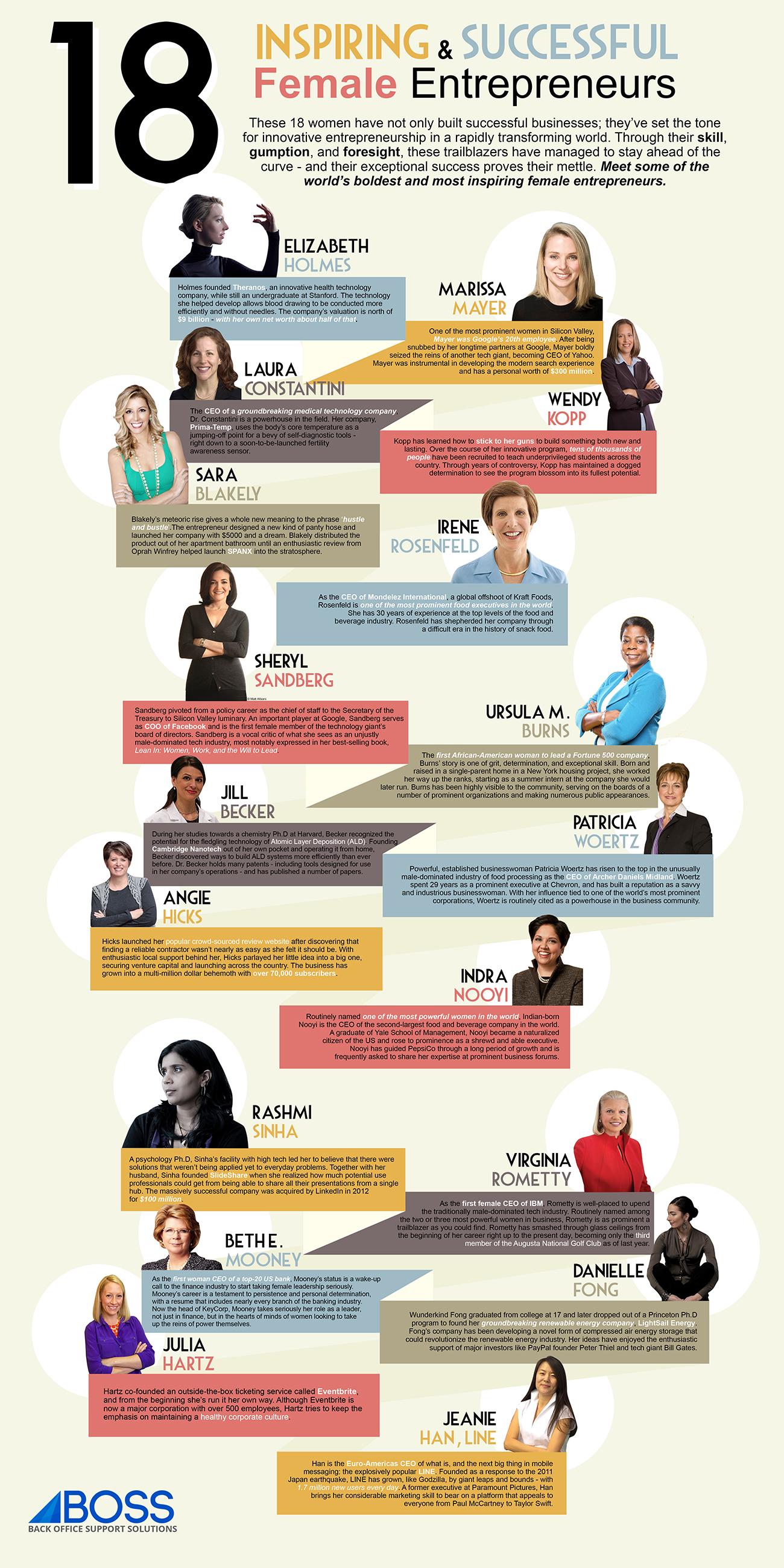 Basarili_Kadin_Girisimciler_BOSS_infografik