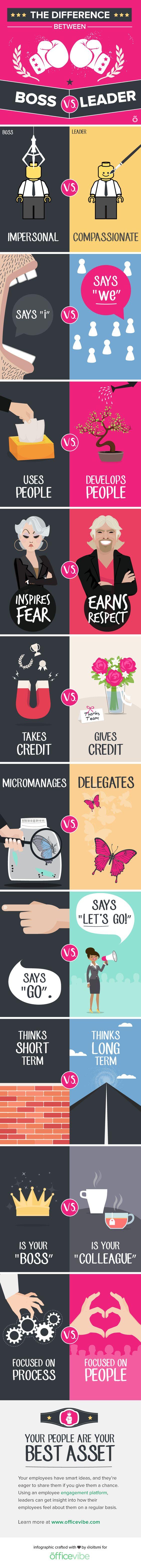patron ve lider arasindaki farklar infografik officevibe