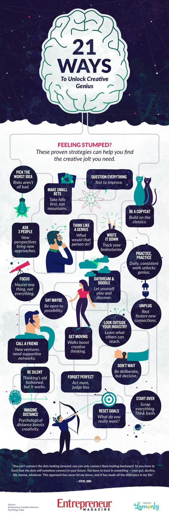 enterpreneur_yaraticik_infografik