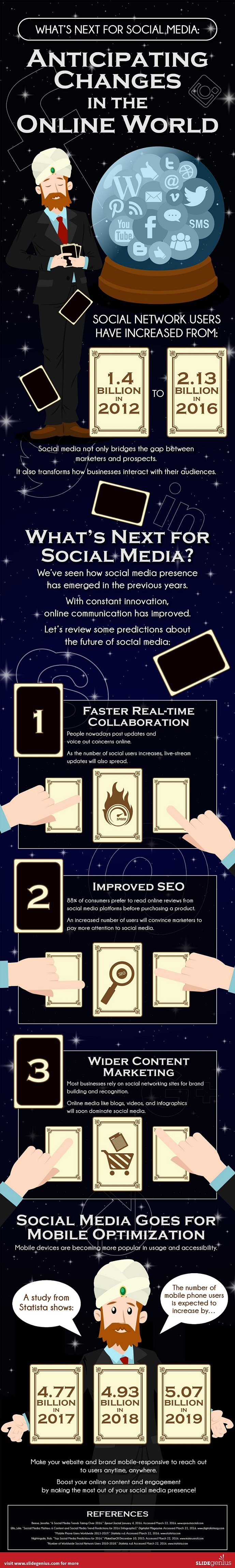 sosyal_medyanin_gelecegi_infografik