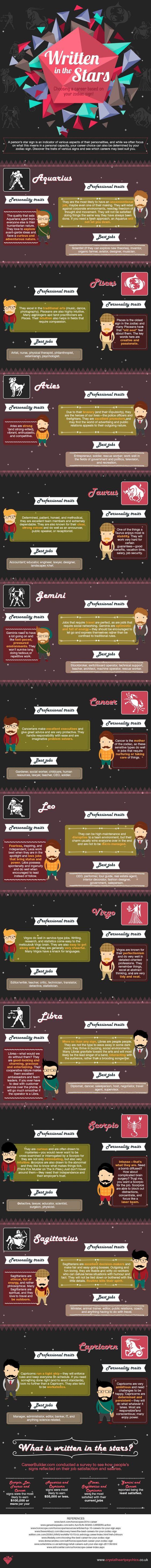 burclar_kariyer_infografik