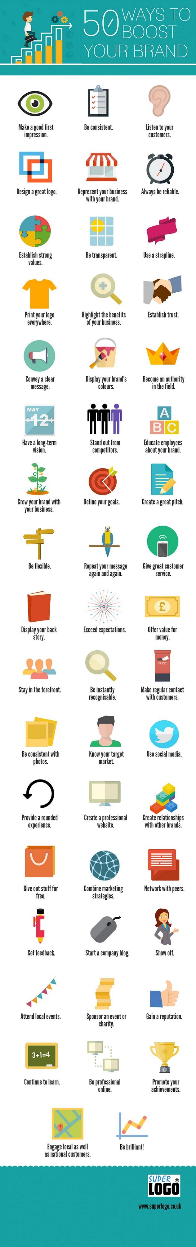 markanizi_ateslemenin_50_yolu_infografik
