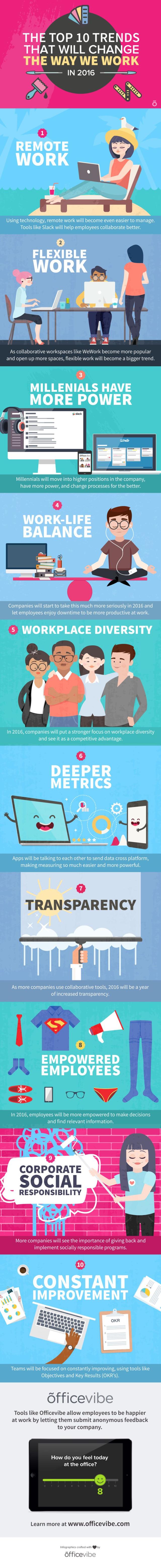 yeni_is_trendleri_infografik