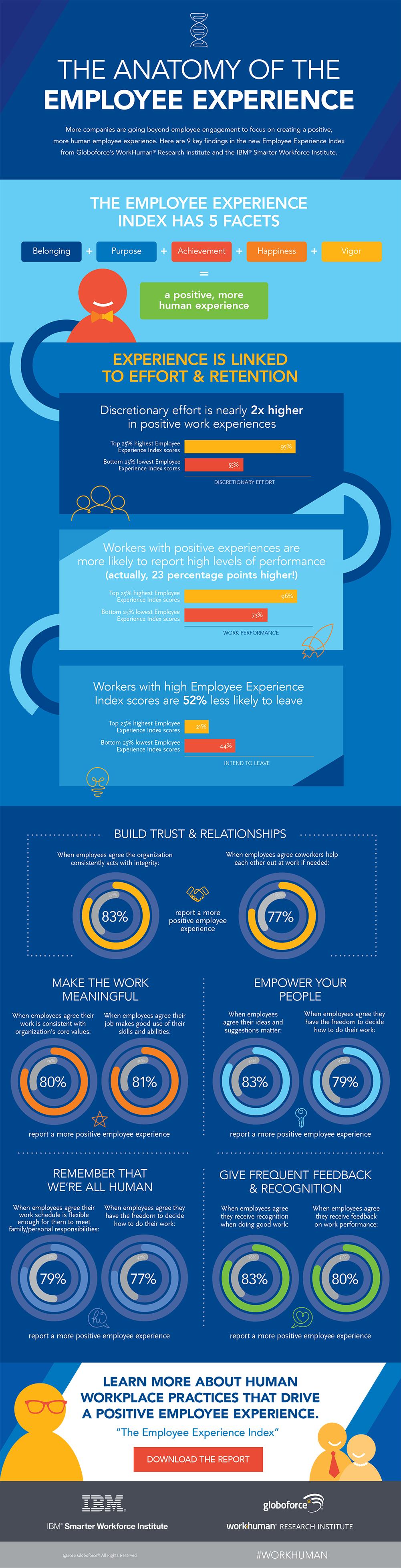 IBM_Infographic