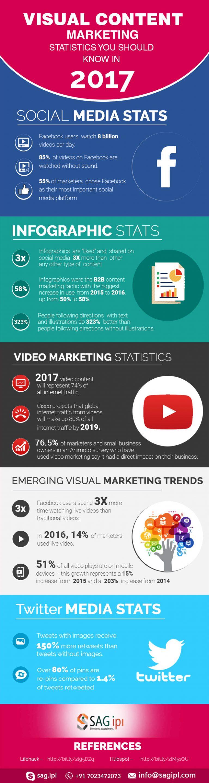 2017_sosyal_medya_istatistikleri_infografik